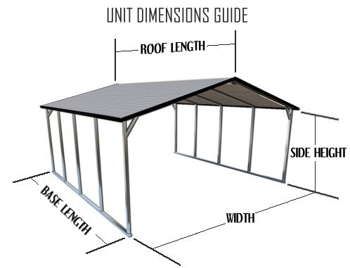 Carport Dimensions Guide