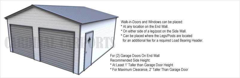 Garage Door Guide with Two Doors in End Wall